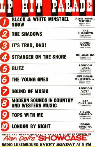 THE HELEN SHAPIRO FAN CLUB UNITED KINGDOM UK ALBUMS 1962-1965